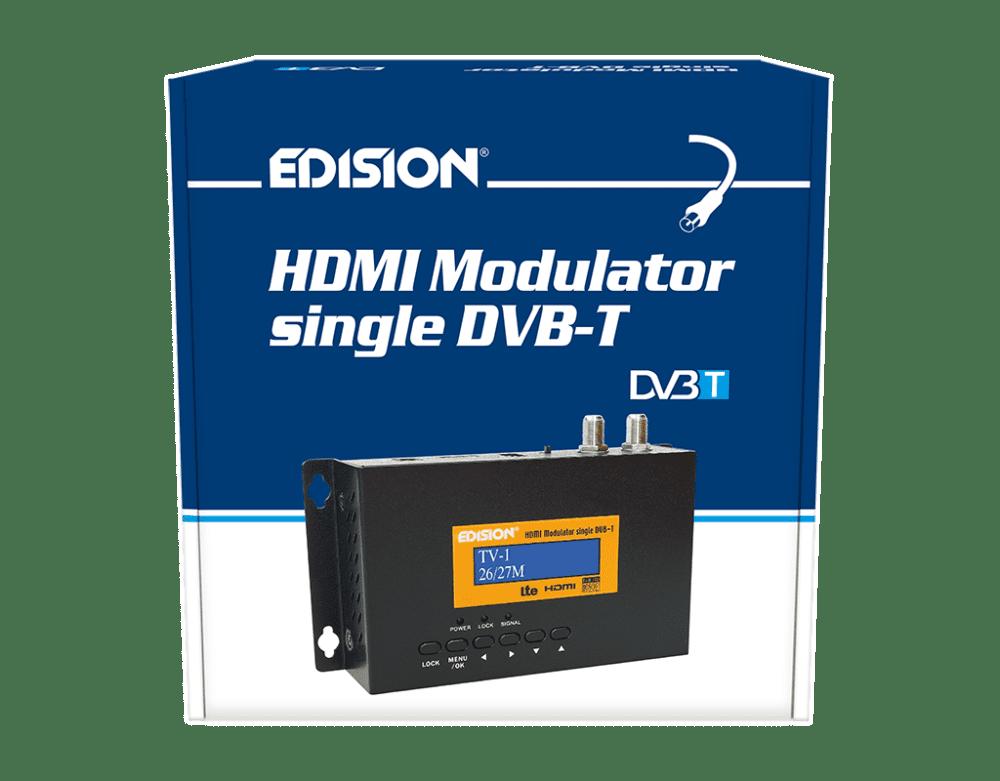 HDMI_MODULATOR_single_prodaja_hrvatska_dvb_t2_na_dvb_t_antene_kamere_tehnoalarm_prodaja_cijena