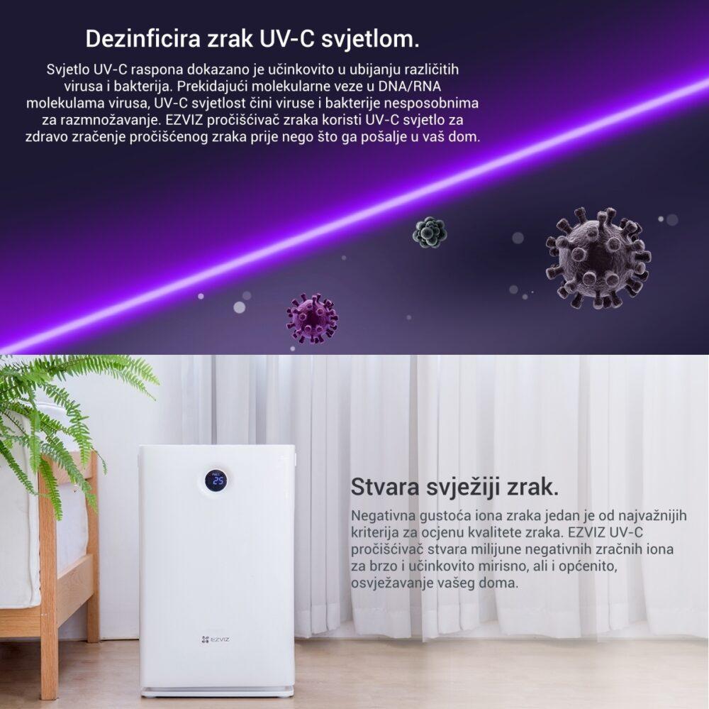 pročišćivač_zraka_4_razine_filtracije_predfilter_HEPA_filter_filter_s_aktivnim_ugljenom_i_UV-C_svjetlo_koje_ubija_viruse_i_bakterije